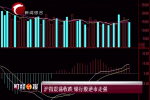 沪指震荡收跌 银行股逆市走强