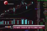 沪指小幅收跌 中国联通重挫 妖股中科信息涨幅过大被临停