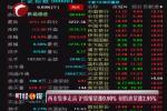 收评:沪指冲高回落涨0.43% 次新股尾盘强势拉升