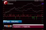 券商集体发力 沪指涨0.93%