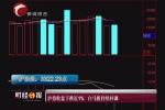 沪指收盘下跌近1% 白马股持续回调