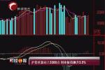 沪指重新站上3300点 创业板指飙升3.5%