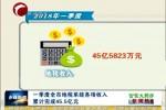 一季度全市地税系统各项收入累计完成45.5亿元