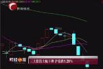 沪指收创近两年半新跌1.29%