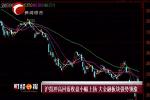 沪指冲高回落收盘小幅上扬 大金融板块强势领涨