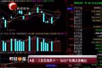 A股三大股指涨跌不一 知识产权概念股崛起