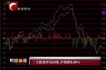 三大股指冲高回落 沪指跌0.34%