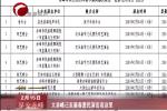 大赤峰己亥新春惠民演出看这里