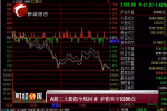 A股三大股指全线回调沪指失守3200点 酿酒板块领跌