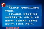 《生态环保督察在赤峰》自治区第二生态环境保护督察组向我市交办第23批群众信访举报投诉案件