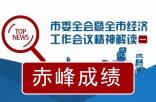 新时代 新赤峰 新作为——市委全会暨全市经济工作会议精神解读(一)赤峰成绩