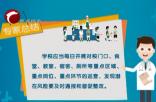 《疫情防控小知识》(160)中小学校秋冬季疫情防控指南(六)