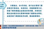 """《赤峰市""""优化营商环境政策落实年""""专项行动方案》解读(十一): 完善评估评价机制"""