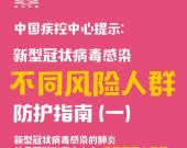 中国疾控中心提示:不同风险人群防护指南一(普通居家人员篇)