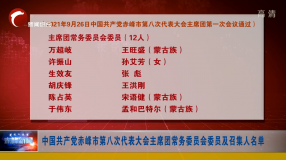 中国共产党赤峰市第八次代表大会 主席团常务委员会委员及召集人名单