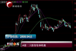 7月23日A股三大股指集体收涨