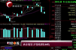 7月10日两市缩量沪指收跌0.44%