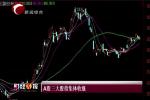 7月5日A股三大股指集体收涨