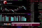 7月12日A股三大股指冲高回落 收盘涨跌互相