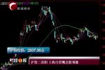 7月25日沪指三连阳:上海自贸概念领涨