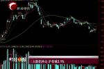 8月19日三大股指冲高 沪指涨2.1%