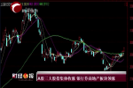 9月4日A股三大股指集体收涨:银行券商地产板块领涨