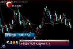 11月25日沪指涨0.7%重回2900点关口