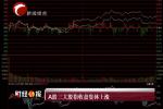 11月14日A股三大股指收盘集体上涨