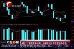 11月20日A股三大股指集体回调:金融股走弱 黄金股逆市走强