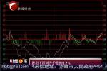 11月12日股指下探回升沪指涨0.2%