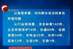 《生态环保督察在赤峰》自治区第二生态环境保护督察组向我市交办第22批群众信访举报投诉案件